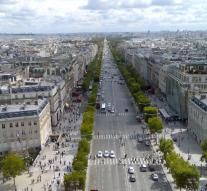 Champs Elysées Europe's most expensive shopping