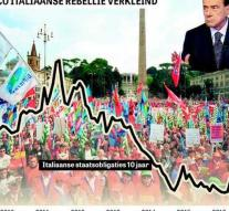 Investor more comfortable on Italy