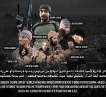 ISIS purports to show perpetrators Paris in video