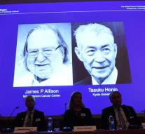 Nobel Prize Medicine for cancer therapies