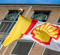 Shell is allowed on Chinese oil market